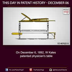 This Day in Patent History – On December 6, 1892, W. Kales patented physician's table