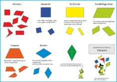Chart, Logos, German Language, Teaching Reading, Dog Cards, Class Art Projects, Geometric Solids, Math Education, Shadow Pictures