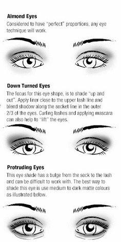 Diagram Of Almond Shaped Eyes Men Wiring Diagram Services