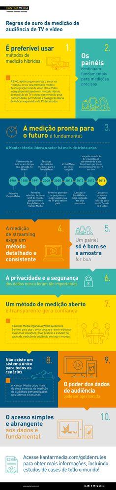10 Regras de Ouro   Kantar IBOPE Media