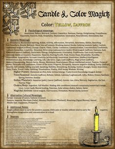 Yellow Candle Magick Poster by EndoraJ.