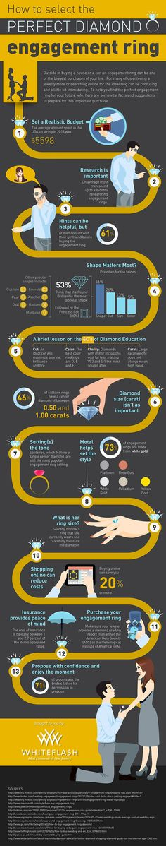 How to Select the Perfect Engagement Ring Infographic