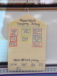 Anchor chart for Stopping and Jotting---places worth jotting and places not