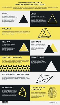 # Infographics the steps to a better # visual composition Our new infograph - Angela Elements Of Art, Design Elements, Cv Photoshop, Photoshop Ideas, Logos Online, Composition, Design Theory, Graphic Design Tutorials, Tattoo Fonts