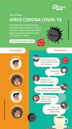 CORONA VIRUS , the symptoms and Prevention .Stay Healthy and Stay Safe. - corona health tips Home Safety Tips, Personal Hygiene, Bullet Journal Ideas Pages, Health Advice, Health And Safety, How To Stay Healthy, The Cure, Poster, Instagram