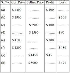 profit loss worksheet
