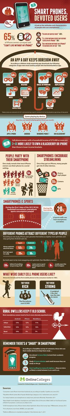 Usuarios devotos del smartphone #Infografia Smart phones, devoted users