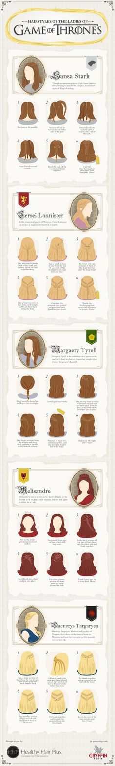 How to infograph for the various hairstyles from a Game of Thrones.