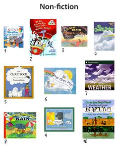 Joyfully Weary: 20 Great Weather Themed Books for Children