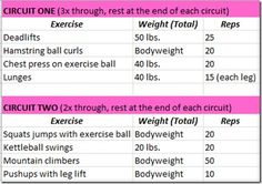 Strength Heavy Circuit workout to incorporate the whole body and heavier weights. It is a god idea to break out of your typical bodybuilding split or any routine and try something different. #circuit #training #heavy #weights