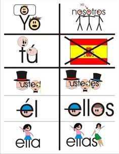 Different 'persons' in Spanish.