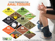 Home remedy fissures anal Natural for