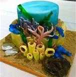 Coral Cake - Bing Images