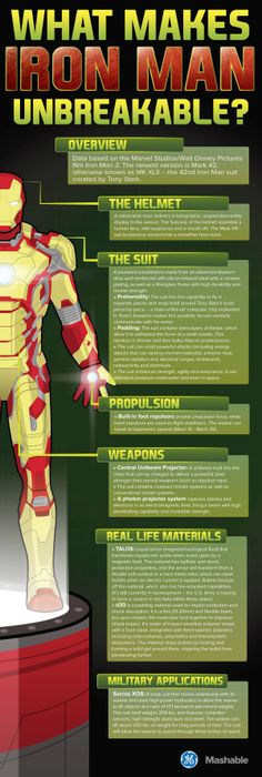 Here's what it would take to build a real life Iron Man suit.