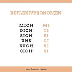 Italienisch - Lerne die schönste Sprache der Welt auf einfache Weise - #Auf #der #Die #einfache #Italienisch #Lerne #mathe #schönste #Sprache #Weise #Welt