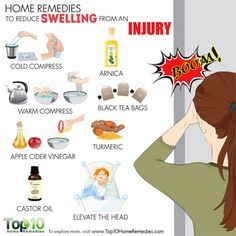 Home Remedies for Swelling on the Head from an Injury (Goose Egg) Bump On Head, Forehead Bumps, Top 10 Home Remedies, Natural Remedies, Black Tea Bags, Poor Circulation, Head Injury, First Aid Kit