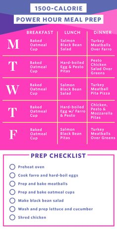 Meal Prep Plan: How I Prep a Week of Keto Meals for the Grill Meal Prep Plans, Easy Meal Prep, Keto Meal Plan, Diet Meal Plans, Easy Meals, Simple Meals, Healthy Dinners, Weeknight Dinners, Simple Meal Plans