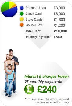 Example of a Debt Arrangement Scheme