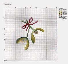 Plants - Gui - Xmas - Luli
