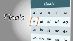 Find out how easy it can be to learn the Chinese alphabet!