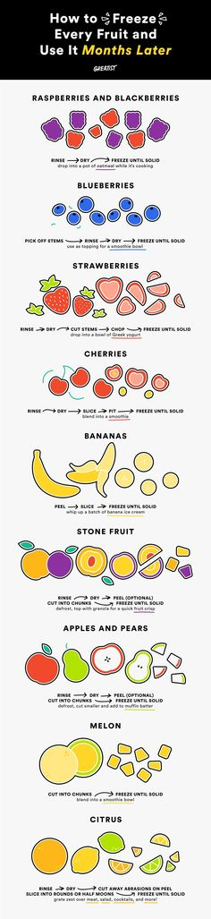How to Freeze Every Fruit and Use It Months Later: Make winter smoothies a regular thing! Preserve every kind of fresh fruit for vitamin-packed treats when you need them most: winter! Freezer Cooking, Freezer Meals, Cooking Tips, Cooking Recipes, Freezer Hacks, Fruit Smoothies, Healthy Smoothies, Smoothie Recipes, Vegetable Smoothies