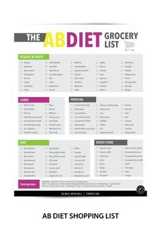 Meal Plan To Lose Weight For Women Discover Abs Workout Poster - Laminated - Abs Workout Poster Ab Challenge Ab Diet Meal Plan Weight Loss Plans, Weight Loss Tips, Weight Gain, Diet Plans To Lose Weight For Teens, 8 Min Ab Workout, Month Workout, Thigh Workouts, Workout Tips, Workout Routines