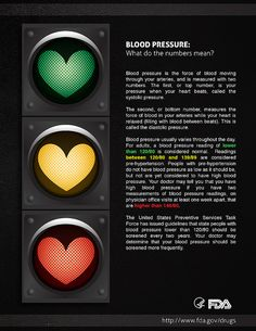 Know your blood pressure – and your options. Learn what the numbers from your doctor mean.    Visit these pages at FDA.gov for information about preventing and treating high blood pressure:    • Medications for High Blood Pressure  • High Blood Pressure - mua máy đo huyết áp tại http://maydohuyetap.com.vn