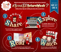 Scout Elf Return Week has officially begun!!! Check out this gaphic to see how you can be well on your way to a fun-filled holiday season with your North Pole helper! | Elf on the Shelf Ideas