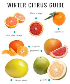 Cranberry Tangerine Smoothie A Guide to Winter Citrus from Henry Happened, also includes information about each kind of citrus fruit Cranberry Smoothie, Eat Seasonal, Food Facts, Fruit Facts, Fruits And Veggies, Citrus Fruits, Vegetables, Healthy Alternatives, Gourmet