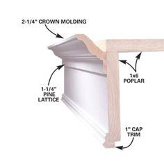 How to Build Window Cornices - Step by Step: The Family Handyman Wood Cornice, Cornice Design, Cornice Boards, Cornice Box, Window Cornices, Window Coverings, Window Treatments, Window Cornice Diy, Box Valance