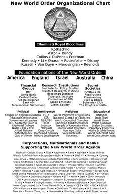 Surprise Satanique annoncée pour 2015 ! Le plan est au grand jour (Vidéos) | Le Nouvel Ordre Mondial