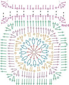 Delicadezas en crochet Gabriela: Granys para principiantes !                                                                                                                                                                                 Más