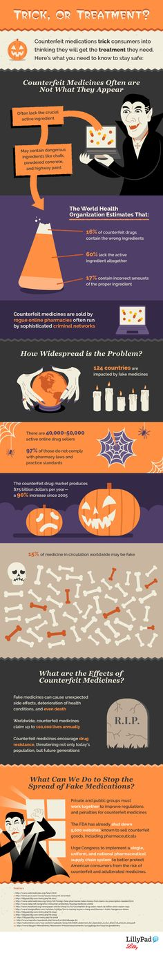 Trick or Treat?   Counterfeit medicines trick consumers out of the treatment they need.
