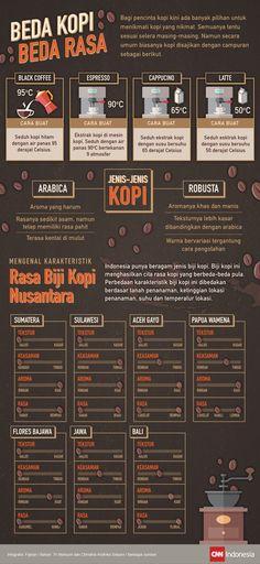 13 Best Coffee Bean No Sugar Added Chocolate Coffee Beans Raw Unroasted Sumatran