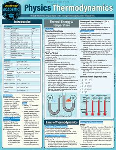 Physics Thermodynamics Laminated Study Guide - BarCharts Publishing Inc makers of QuickStudy Physics Quotes, Physics Lessons, Physics Concepts, How To Study Physics, Physics Projects, Physics And Mathematics, Learn Physics, Chemistry Lessons, Accessories