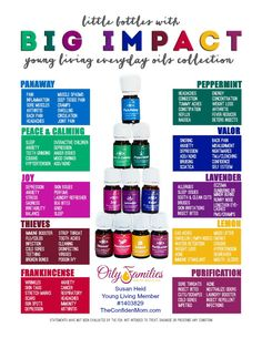 BIG IMPACT with such little essential oils bottles!! Be empowered with natural options to care for the health of your family in the comfort of your own home!! #oilyfamiies #youngliving