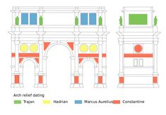 Constantine arch datation en - Arch of Constantine - Wikipedia, the free encyclopedia