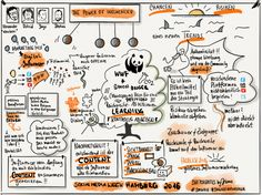 The power of influencer - SMWHH Sketchnnotes Sketchnotes Social Media Week Hamburg
