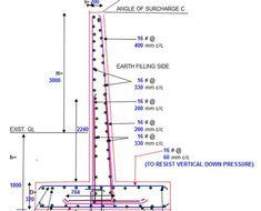 Gravity Retaining Wall, Gabion Retaining Wall, Retaining Wall Design, Concrete Retaining Walls, Concrete Footings, Reinforced Concrete, Retaining Wall Construction, Steel Frame Construction, Construction Design