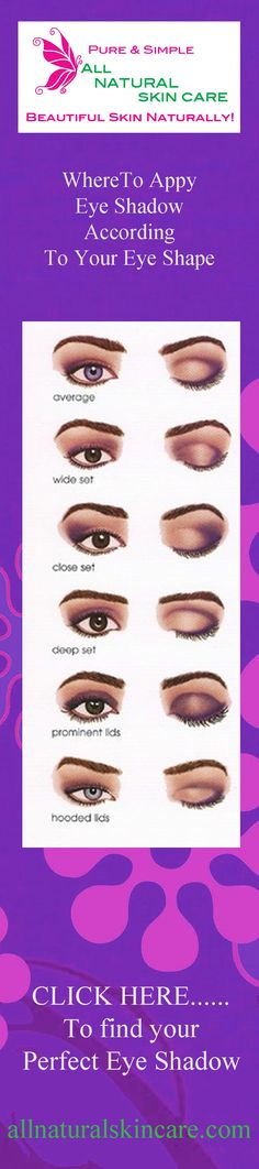 Where to apply eye shadow according to your eye shape..... CLICK HERE TO FIND YOUR PERFECT SHADE.... http://shop.allnaturalskincare.com/Mineral-Eye-Shadow_c13.htm