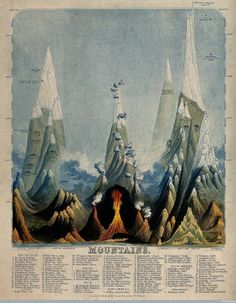 If Only Modern Infographs Were As Stunning As These 19th-Century Ones Modern infographs can be fun and fascinating, but when it comes to pure aesthetics, they've got nothing on the works of John Philipps Emslie, who mapped the Earth and the sky with an illustrator's flair.