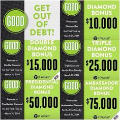 What would these bonuses mean for you? Don't miss out - join me today! Emily@showyourflair.com #itworks #skinnywrap #natural #health #skincare #sahm #workfromhome