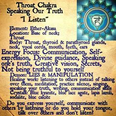 Uncovering the Throat Chakra I The Awakened State