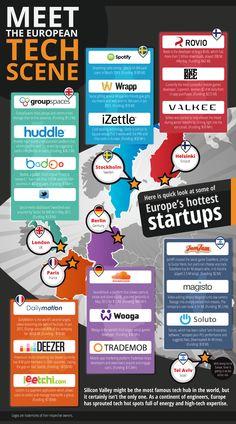 Meet the european tech scene #europe #startup