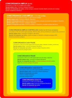 concordancias_palabras_clave.png