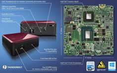Intel Next Unit of Computing Bearbone DC3217BY