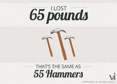 I lost 65 pounds! That is the same as 55 hammers. Since 5/29/14. 14 wks