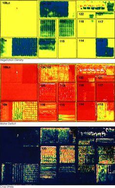 Precision farming The future of farming: drones, robots and GPS