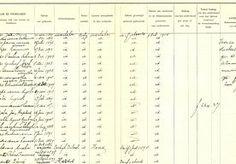 19-Nov-2013 8:38 - ZEEUWSE ARCHIEVEN MAKEN DATABASE WOI-VLUCHTELINGEN. De Zeeuwse gemeente-archieven gaan samen een database maken van de vluchtelingen die tijdens de Eerste Wereldoorlog in Zeeland onderdak zochten. Nederland was tijdens de Eerste Wereldoorlog neutraal. Daarom kwamen destijds duizenden vluchtelingen de grens over, met name uit België.