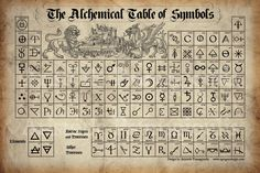 Alchemical Guide of Symbols